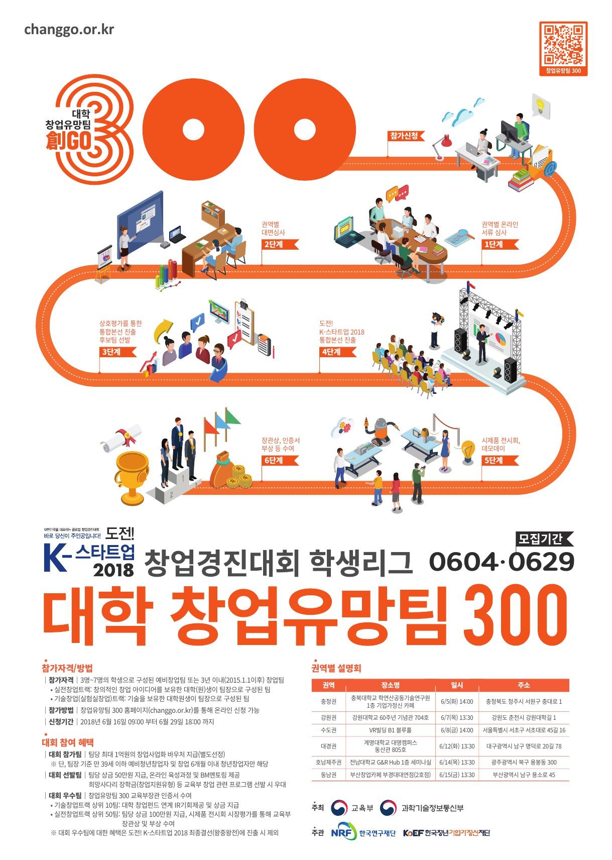 300 창업